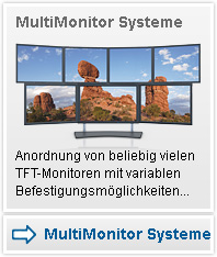MultiMonitor Systeme